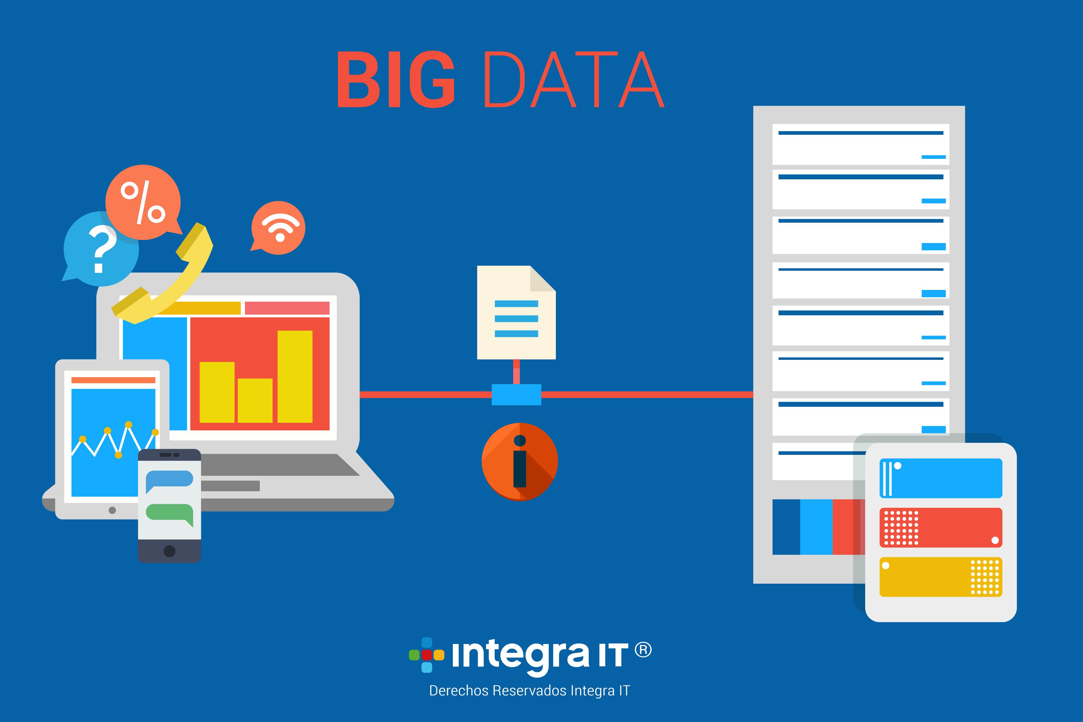 Big data, la solución que tu empresa necesita.